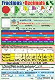 Fractions, Decimals and Percentages Educational Maths Poster 40x60cm