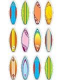 Teacher Created Ressourcen Surfbretter, Mini Akzente (5537)