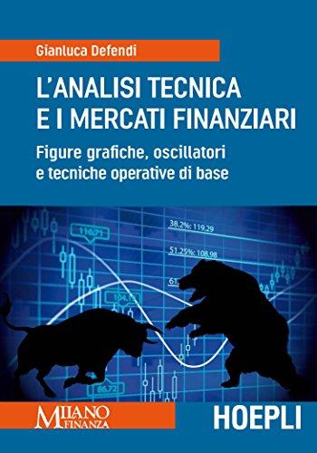 L'analisi tecnica mercati finanziari.