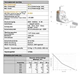Sauermann si–10Universel l Climat tauwasser Pompe, Pompe de Condensation