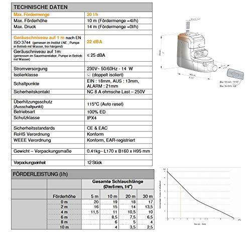 Sauermann si-10Universel l Climat tauwasser Pompe, Pompe de Condensation