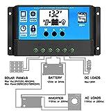 #6: Me&U 20A Charge Controller Solar Charge Regulator Intelligent USB Port Display 12V-24V