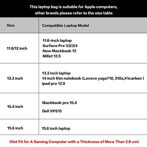 116 12 Zoll Laptop Tasche EKOOS Business Notebook Tasche Hlle Sleeve Einfache Stil Wasserdichte Notebook Sleeve fr Microsoft surface area Pro 2017 4 3 2 Macbook Air 116 Zoll 116 12Grau Schultertaschen