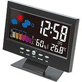 GAOHL Reloj electrónico de control de voz de temperatura y humedad, reloj del color del tiempo,