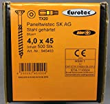Eurotec Paneltwistec-Cabeza avellanada AG Blue + 4,0x 45500unidades)