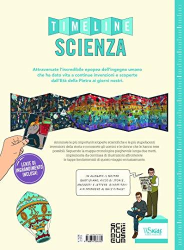 Timeline-scienza-Con-gadget