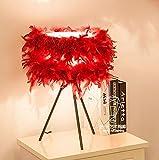 jujun Tabelle minimalistische LED E27Lampe für Schlafzimmer Living Esszimmer Dekoration Beleuchtung Eisen Stoff Feder Dimmer Schreibtisch Lampe Header - Rot