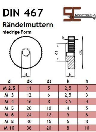2 Stück Rändelmutter niedrige Form M10 DIN 467 Edelstahl