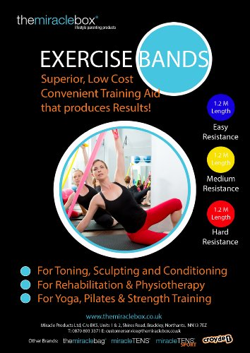 Workout Exercise Resistance, – Pilates
