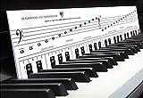 Klavierspielen lernen mit Freude & Spaß - einfach & schnell