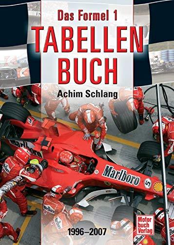 Das Formel 1-Tabellenbuch: 1996-2007