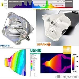 A9 - lampe seule (ampoule) originale philips pour Videoprojecteur