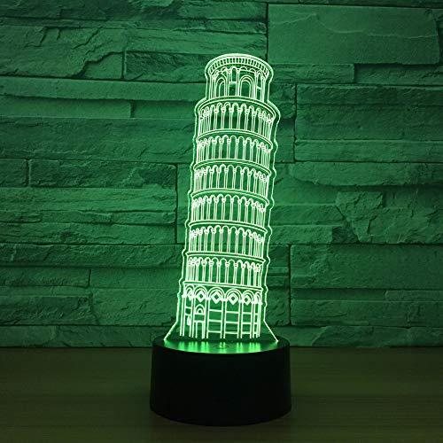 Abstrakter Kreis Spirale Glühbirne Hologramm Illusion 7 Farbwechsel dekoratives Licht Beste Hauptdekoration Nachtlicht Geschenk 10 Fernbedienung