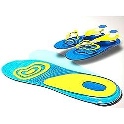ENERGY GEL Plantillas. LAS ORIGINALES. Confort y Comodidad para tus pies a cada paso. (36 al 41)