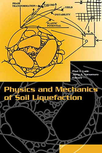 Physics and Mechanics of Soil Liquefaction: Proceedings of the International Workshop, Baltimore, Maryland, USA, 10-11 September 1998 (English Edition)