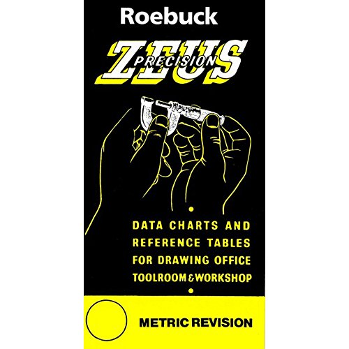 Zeus Precision Data Charts and R...