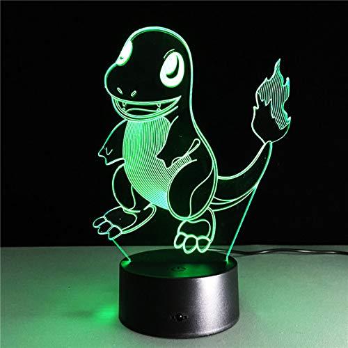 Neu Für POKEMON, Lampe 3D Für PIKA Nachtlicht Halloween Kinder Spielzeug Weihnachtsgeschenke USB Lampe Tasche Monster Lampara Fabrik Großhandel, Für CHARME, China (Dekorieren Halloween Taschen)