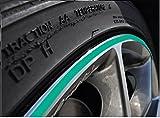 5mm türkis Felgenrand Aufkleber 10-24 Zoll Radgröße passend für Motorrad und Auto geeignet