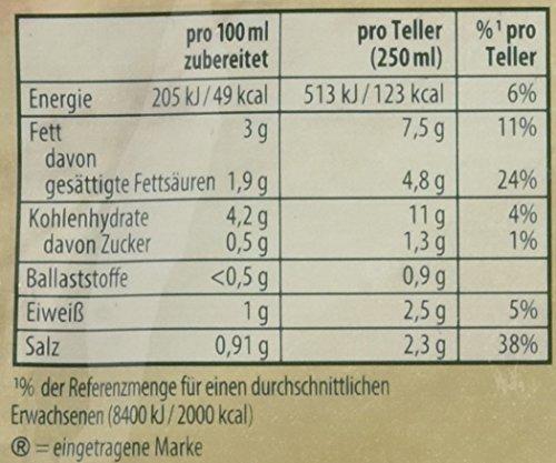 Knorr Feinschmecker Blumenkohl-Broccolicreme Suppe 2 Teller