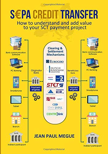 SEPA CREDIT TRANSFER: How to understand and add value to your SCT Payment Project (Amazon Payment Services)