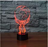 7 Farbwechsel Atmosphäre 3D Led Bodybuilding Erde Kopf Modellierung Nachtlicht Nachtschlaf Dekor Schreibtischlampe Kinder Geschenk