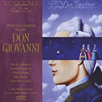 Don Giovanni: Don Giovanni, Act II -