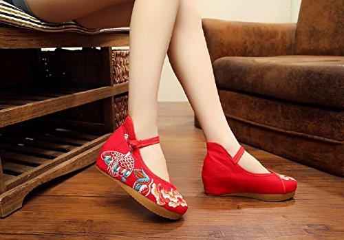 Lazutom , Damen Ballerinas Rot