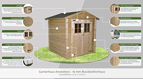 gartengeraetehaus-amstetten-206-x-206-meter-aus-16mm-blockbohlenhaus-2