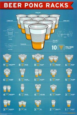 Poster 'Beer Pong Racks', Dimensione: 61 x 91 cm