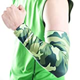Armstulpe – Camouflage - 4