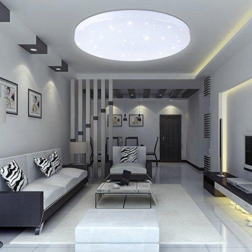 Las 10 lámparas led de techo más vendidas - Top10 superventas de led
