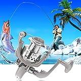 Sea Fishing Reels