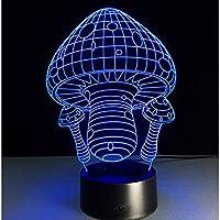 Wuqingren Cute 3D Mushroom Night Light LED 7 Color Change Desk Lamp USB Wireless Flashlight Beautiful Present for Girl Kid Decoration Gift,Controller 7 Color