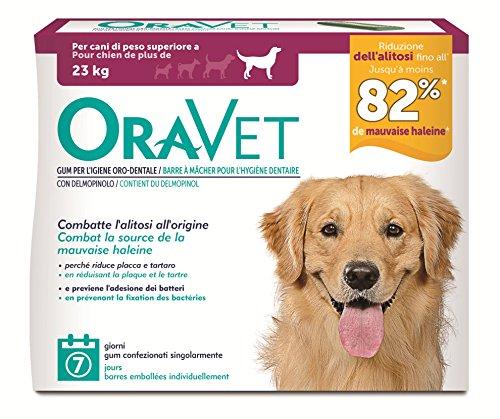 ORAVET Chew Hundesnacks für Hunde
