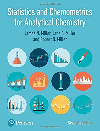 Statistics and Chemometrics for Analytical Chemistry por James Miller