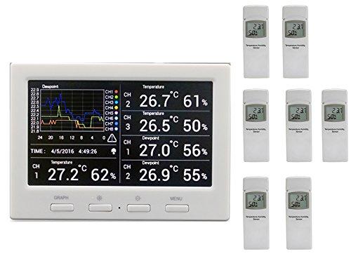 Termometro wireless Froggit DL5000–Stazione meteo radio Data Logger con 7Sensori Radio (PC di valutazione, temperatura, umidità dell\' aria, indice di calore, punto di rugiada)