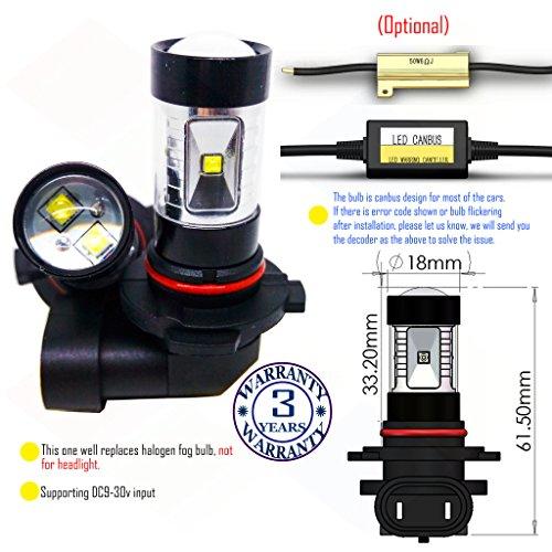 Preisvergleich Produktbild Wiseshine 9005 HB3 LED-Nebelscheinwerfer lampen DC9-30v 3 Jahre Qualitätssicherung (2 Stück) 9005 6 led HP rot