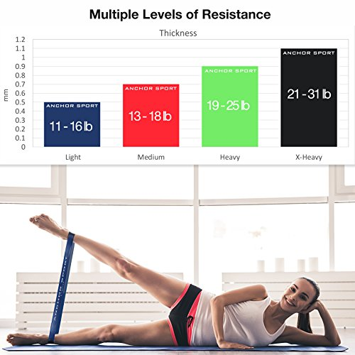 Best-Resistance-loop-bands-Set-of-4-Premium-Exercise-Bands--Great-Equipment-for-Cross-fit-Workout-Great-for-Improving-Mobility-Strength-Yoga-Pilates-or-for-Injury-Rehabilitation-12x2-Inches