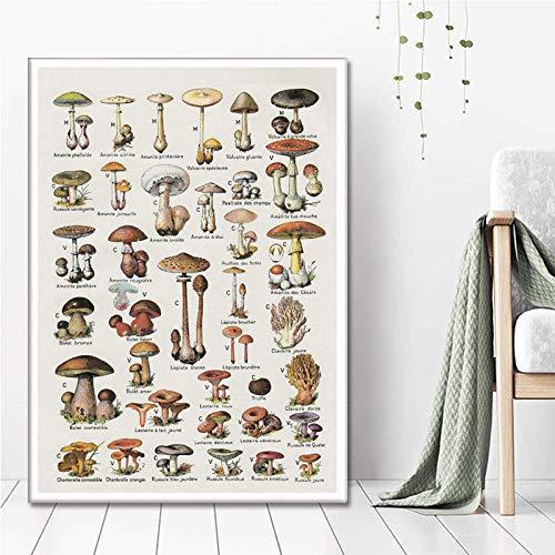 Material: lienzo  Color: como muestra la imagen  tamaño: disponible en diferentes tamaños  Estiramiento y marco: sin marco, sin estiramiento, solo impresión de lienzo.  Lugares aplicables: sala de estar , dormitorio, habitación infantil, pared de fon...