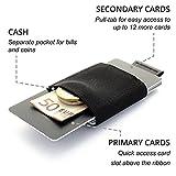 """Jaimie Jacobs ® """"Nano Boy"""" Mini Wallet, Kreditkartenetui, Mini Geldbörse aus Textil, kleiner Geldbeutel, Kartenhalter, Mini-Portmonee für Herren und Damen (Schwarz) - 5"""