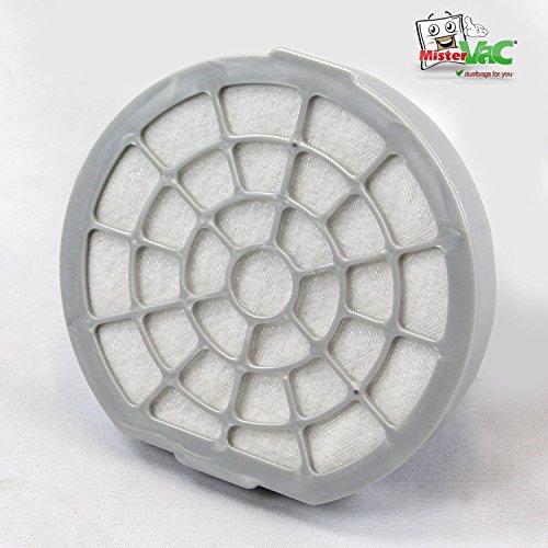 Motorschutzfilter (Kunststoffrahmen) geeignet Grundig VCC 6270 C Multicyclonic