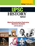 UPSC HISTORY OPTIONAL MAINS EXAMINATION TOPICWISE QUESTION ANALYSIS