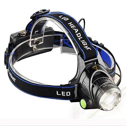 lampada-da-testapocketman-zoomable-impermeabile-2200-lumen-headlights-headlamp-3-modalit-ricaricabil