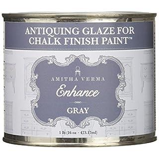 Amitha Verma Furniture Wax Cans (Gray, 16oz)