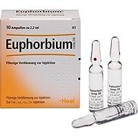 EUPHORBIUM COMP SN 10St Ampullen PZN:1230357 preisvergleich bei billige-tabletten.eu
