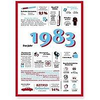 Tolle Geschenkidee: Jahreschronik 1983