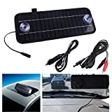 Swiftswan 12V 4.5W Solar Panel Power Trickle Battery Charger Power Supply for Car Boat(Color Black)