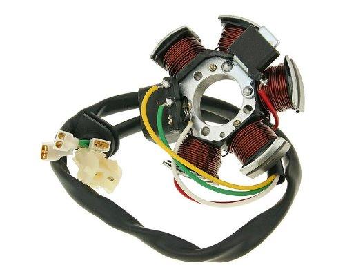 Preisvergleich Produktbild Lichtmaschine - 28015 - 89595 - Stator für Minarelli AM3 / AM4 / AM5 / AM6