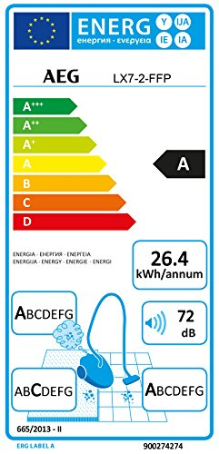 AEG LX7-2-FFP Staubsauger ohne Beutel EEK A (750 Watt, inkl. Hartbodendüse, 9 m Aktionsradius, Softräder, 1,4 Liter Staubbehälter, waschbarer Hygiene Filter E12) rot