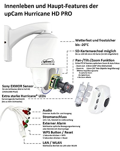upCam Hurricane HD PRO IP Kamera - Full HD PTZ cam 1080p SONY Sensor, Nachtsicht, Wetterfest (WLAN, App, SD Karte, Cloud, Weitwinkel Objektiv, Outdoor Überwachungskamera, schwenkbar) Optischer Zoom 3x + Digital 10x / Gesamt 30x Vergrößerung - Deutscher Hersteller und Support